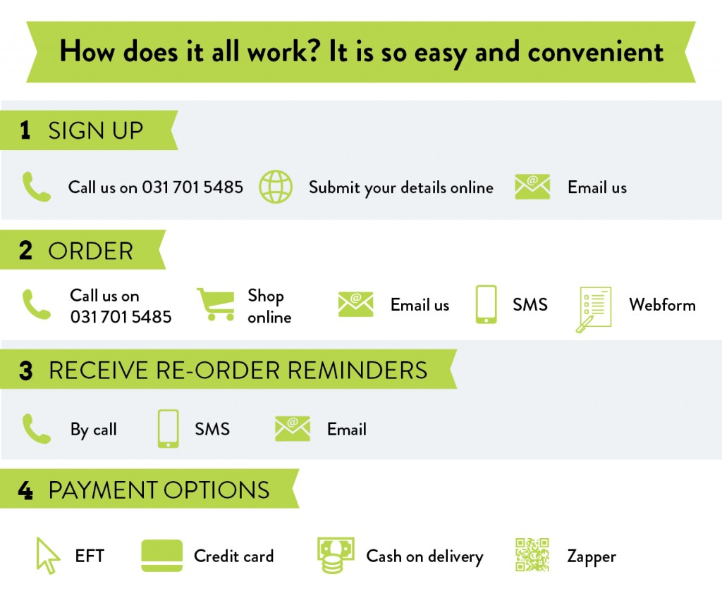 How it works infographic-01